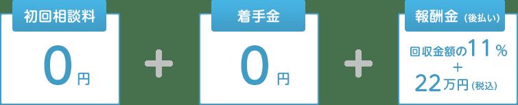 初回相談料着手金0円